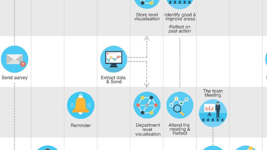 Detail of a service design diagram with blue icons