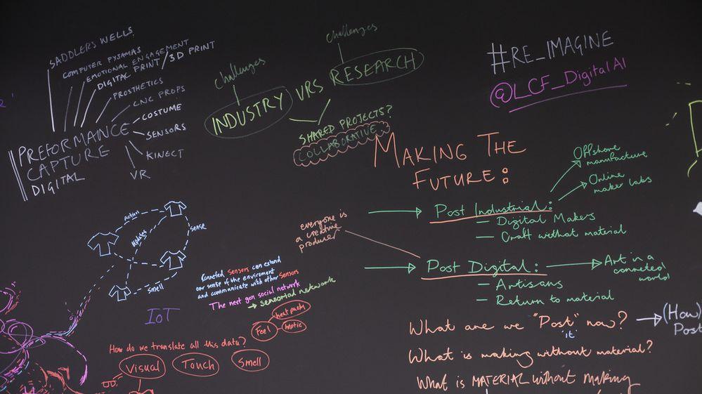 Digital Anthropology Lab