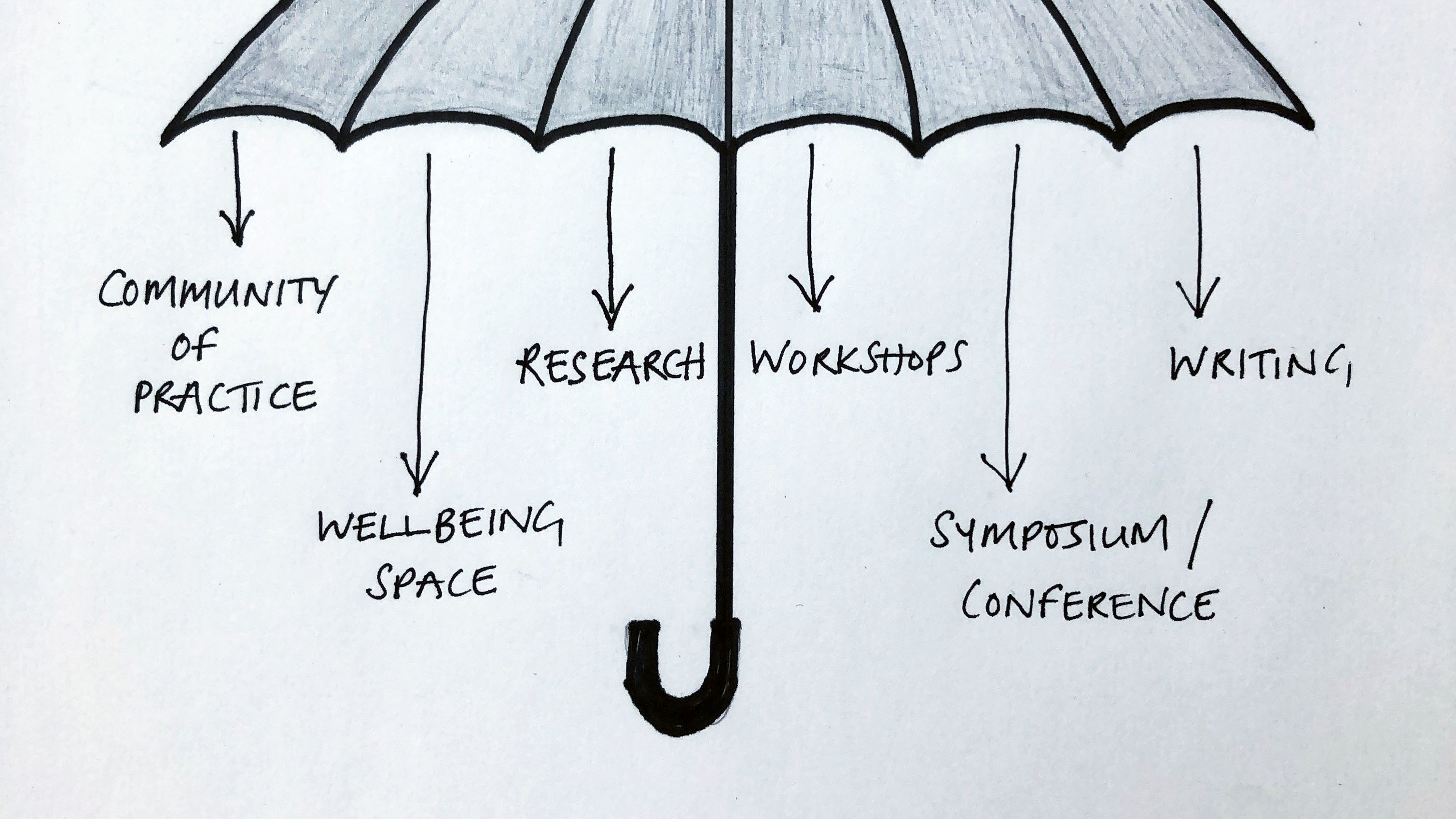 A drawing of an umbrella with arrows pointing down reading