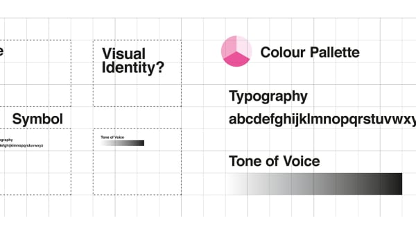 Examples of types of visual identity