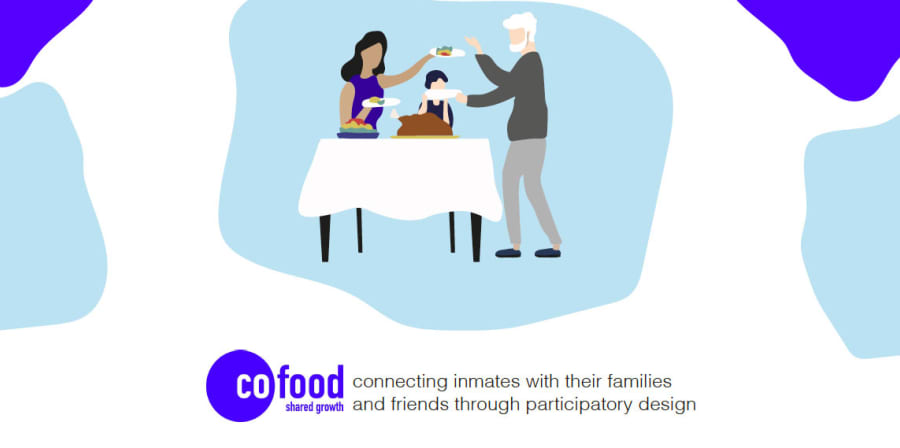 A banner from the project summary, titled 'CoFood Initiative'.