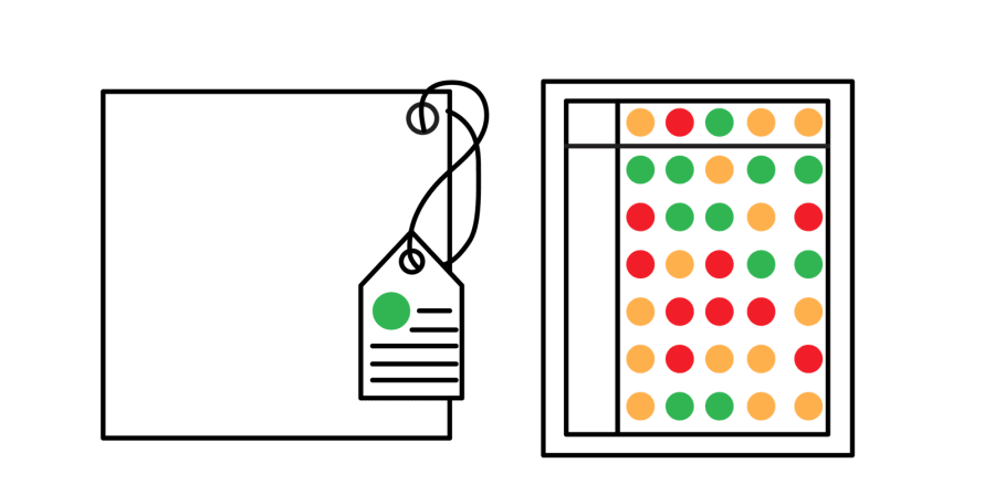 Diagram of object and traffic light coding