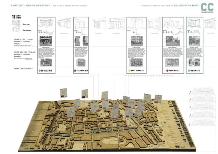 Collaborative Cally – Luiz Conceicao, Urban Strategy