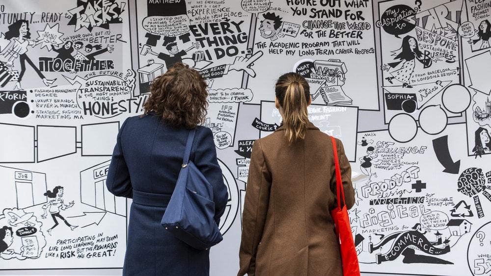 Graduate Futures: Entrepreneurial Mind-set