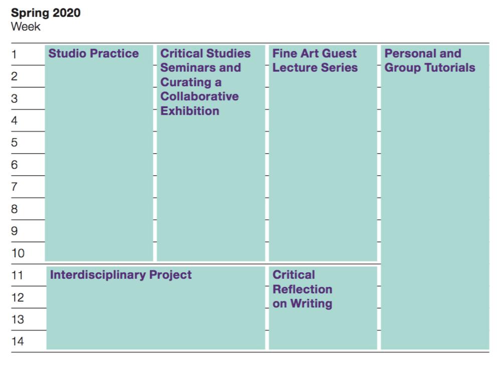 Fine Art Semester Central Saint Martins Study Abroad, Spring 2020