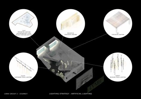 Lighting plans for the winning team's LVMH Green Store concept