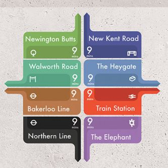 Infographic of signage around London, using different colours to show different modes of transport and routes