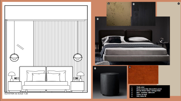 mood board and technical drawings for a bedroom interior design project