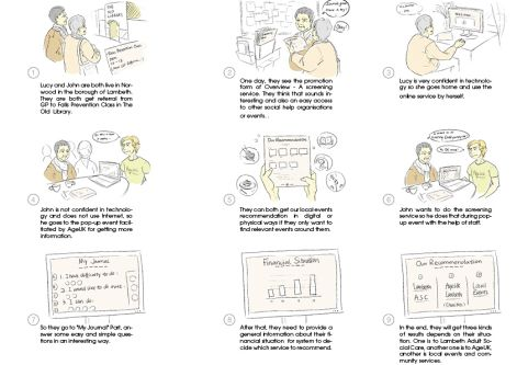 A series of student illustrations, showing the process of users contacting their local GP service.