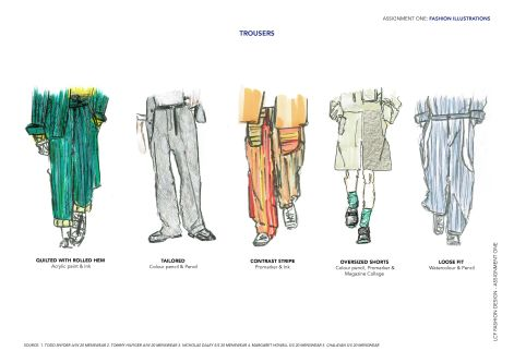 Illustrations focused on trousers