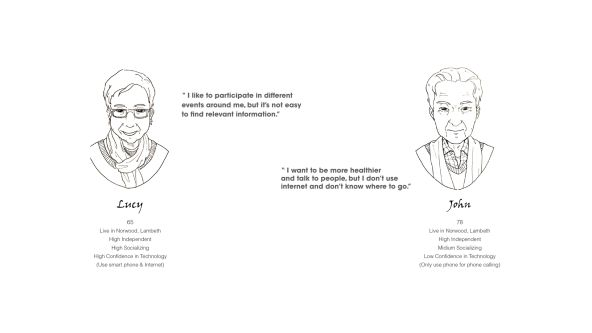Illustration for Lambeth Council showing two person profiles for users.