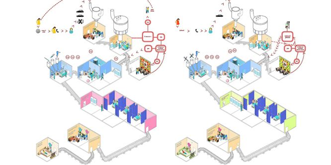 An illustrative diagram showing the inside of a hospital