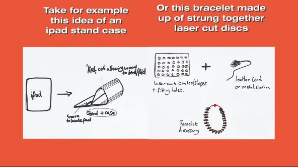 Ideas for Challenge 4 (laser cutting products) for the TrashCanLdn project