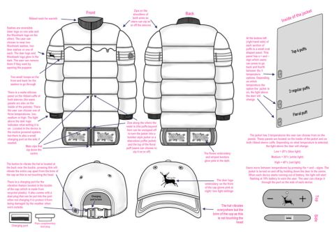 Keren's submission showing jacket construction.