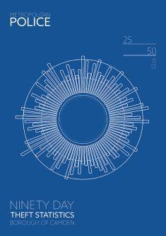 Poster branding design for Metropolitan Police
