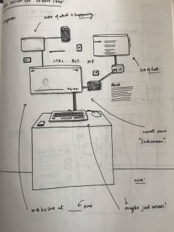 A sketch of a computer with annotations