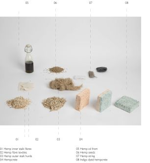 Arrangement of materials