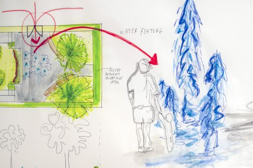 Juan's work from the short course. Showing his landscape proposal.