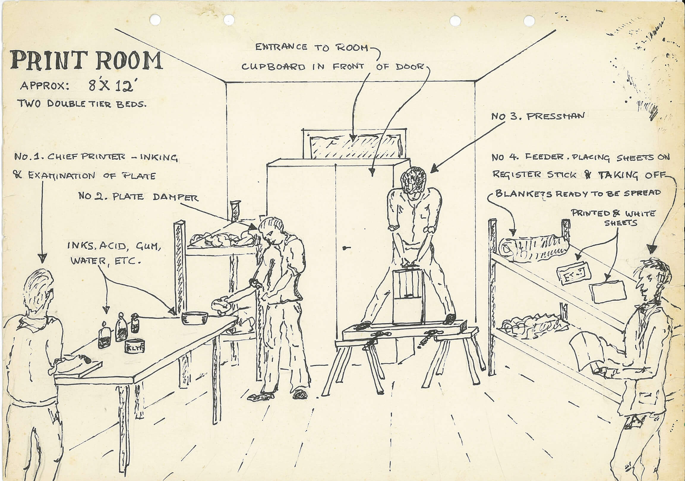 A drawing of the Print Room at LCP,